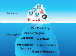 Iceberg-SocialMedia